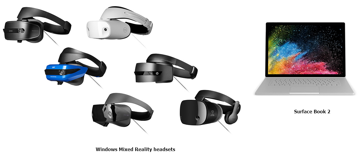Images of Mixed Reality headsets and Surface Book 2