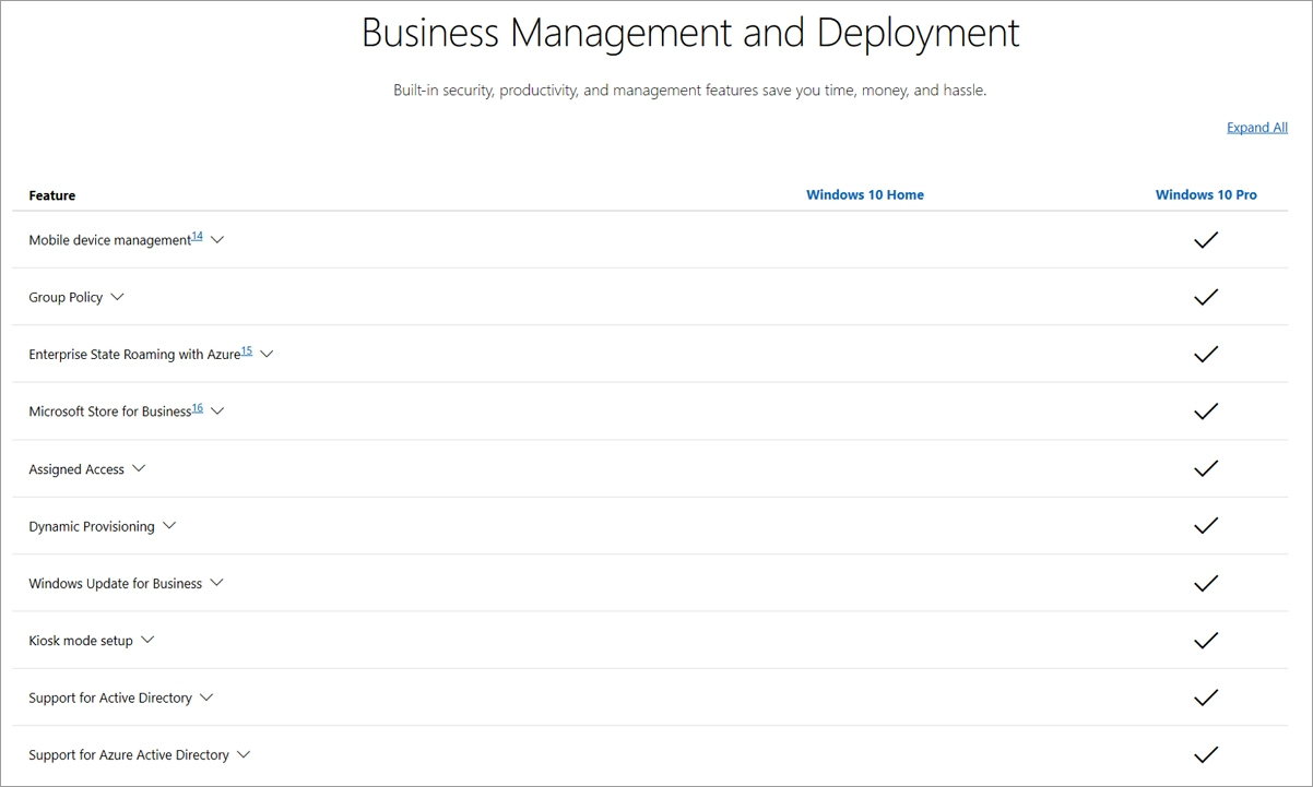 Table displaying business management and deployment features