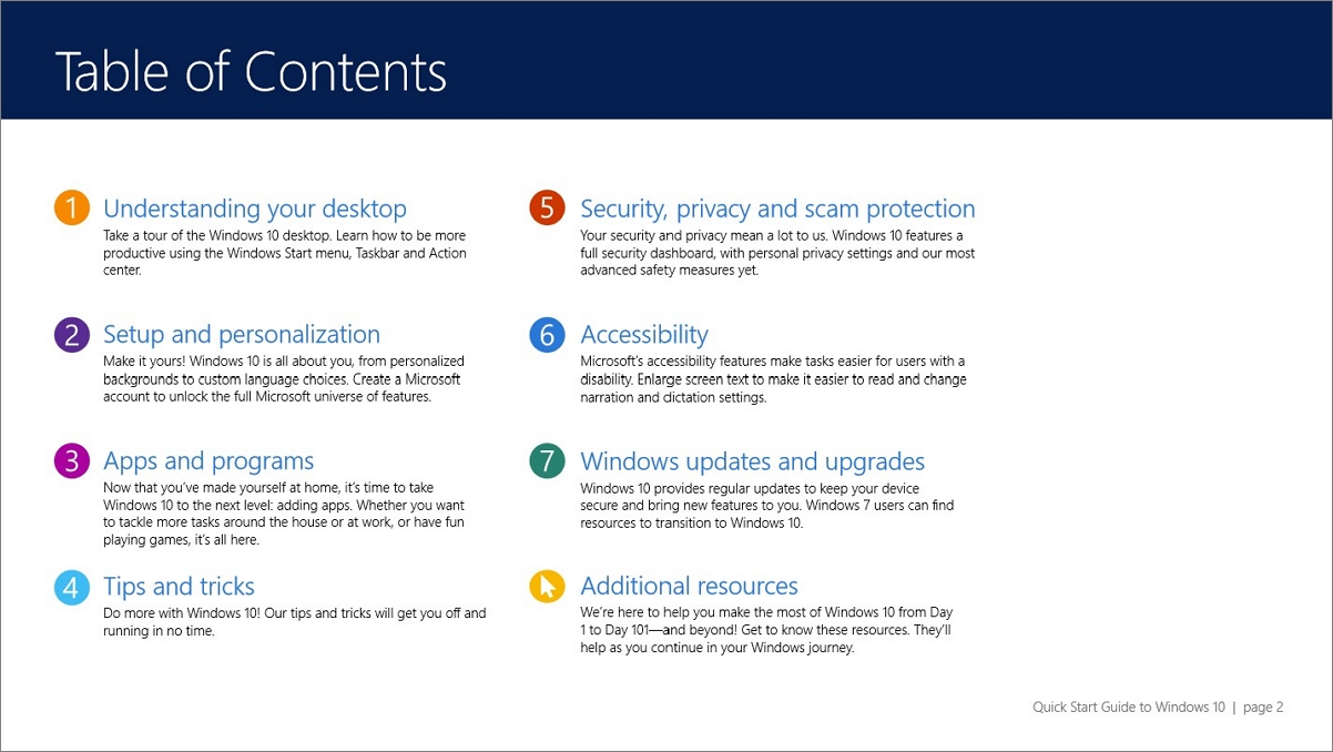 Windows 10 e-book_table of content