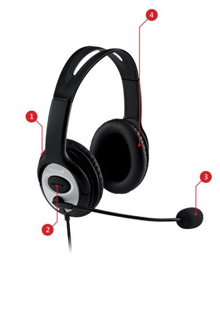 LifeChat LX-3000 耳機麥克風